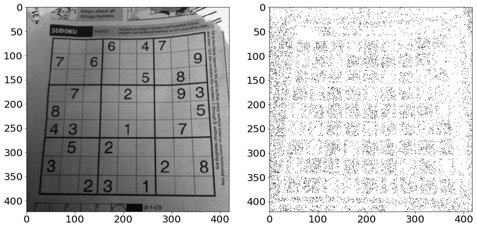 numpy/skimage/opencvによるラプラシアンフィルタ処理 | 英語の勉強サイト