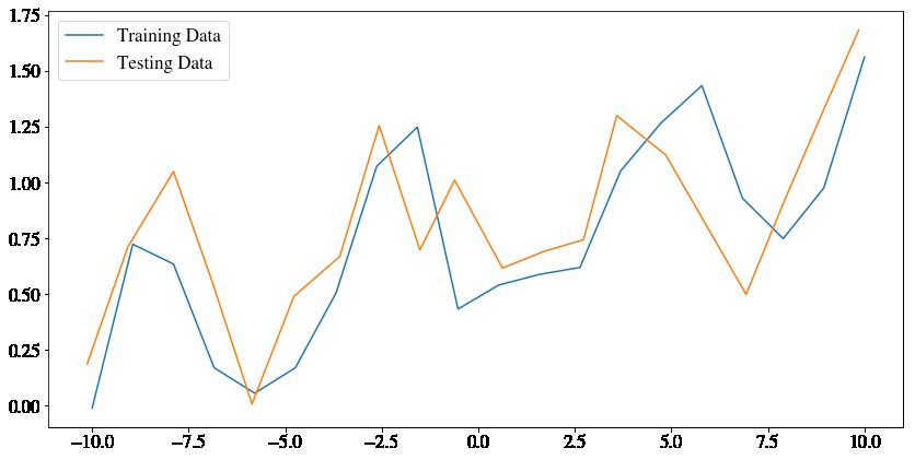 NumPy, PyTorch(CPU), PyTorch(GPU)の速度比較 | 英語の勉強サイト
