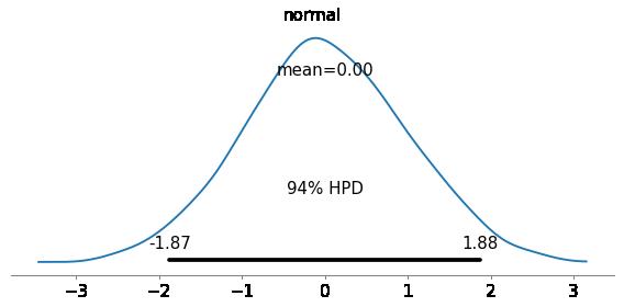PyMC3(theano)の後継PyMC4(tensorflow)を使ってみた | 英語の